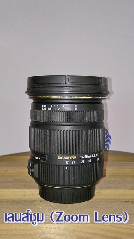 เลนส์ซูม (Zoom Lens)